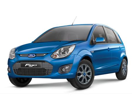 Ford Figo Car Insurance