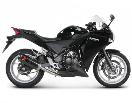 Honda CBR Two Wheeler Insurance