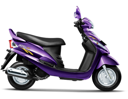 Mahindra Rodeo Two Wheeler Insurance