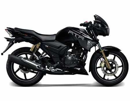 TVS Apache  Two Wheeler Insurance