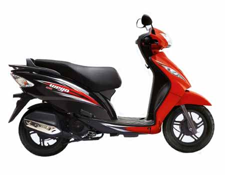 TVS Wego Two Wheeler Insurance